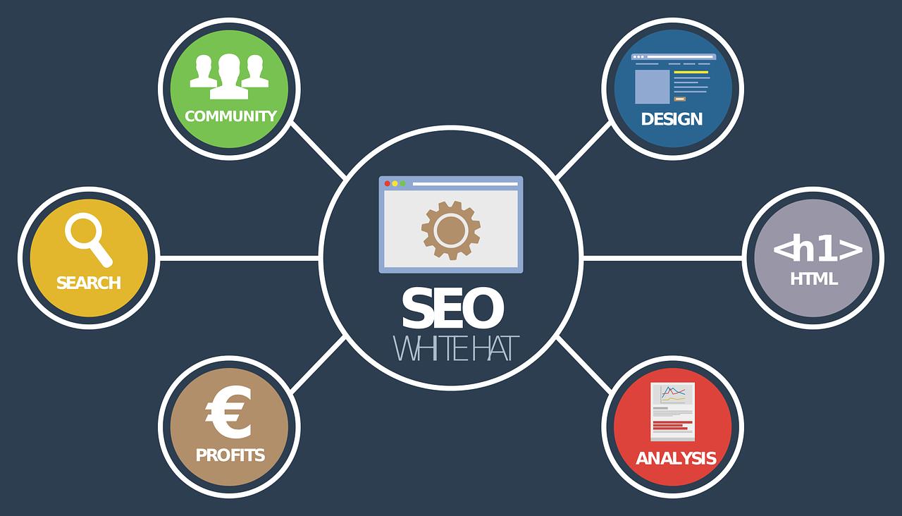 5 prácticas para mejorar el SEO de tu contenido digital en los buscadores web